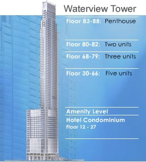 Waterview Tower