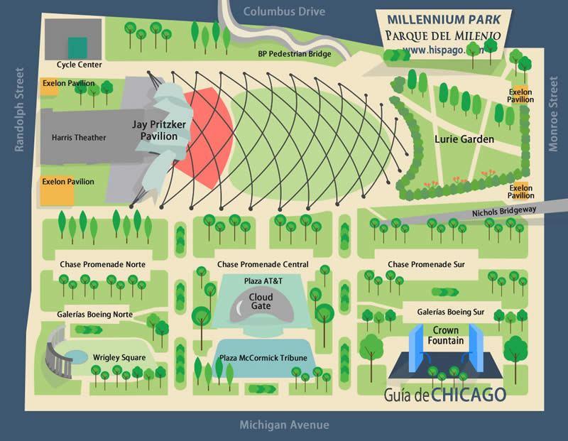 Mapa del Parque del Milenio